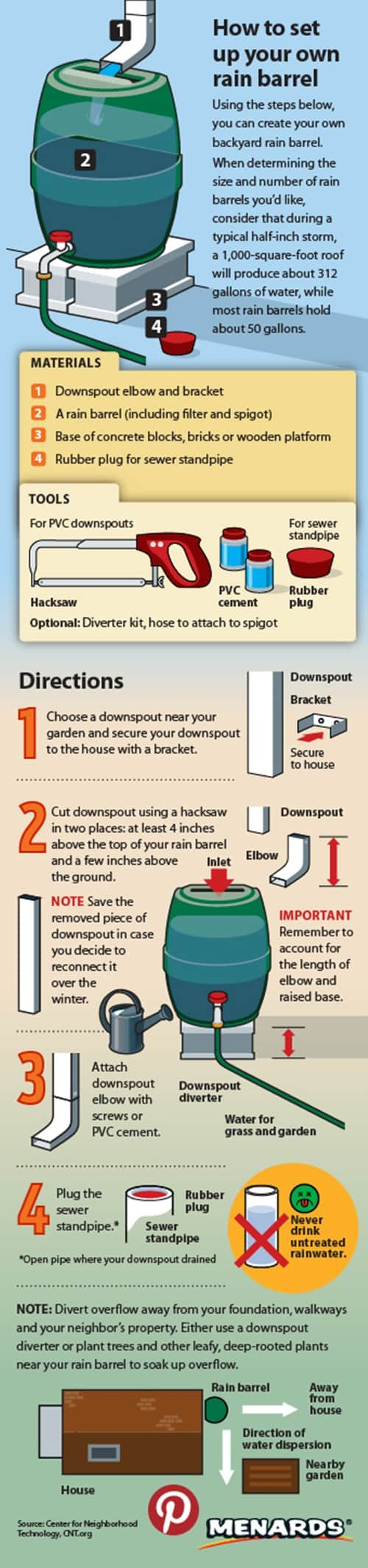how to set up your own rain barrel system